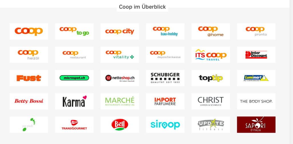 coop-marken-detailhandel